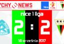 Nice 1 liga : Ruch Chorzów – GKS Tychy 2:2
