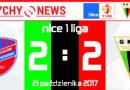 Nice 1 liga : Raków Częstochowa – GKS Tychy 2:2