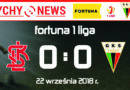 Fortuna 1 liga : ŁKS Łódź – GKS Tychy 0:0