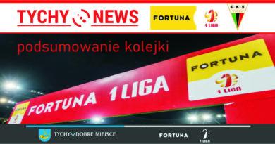 Podsumowanie 29. kolejki Fortuna 1 Ligi.