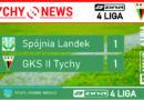 Remis tyskich rezerw : KS Spójnia Landek – GKS II Tychy 1:1